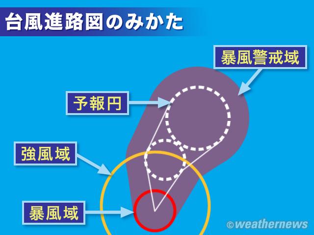 台風進路図の見方