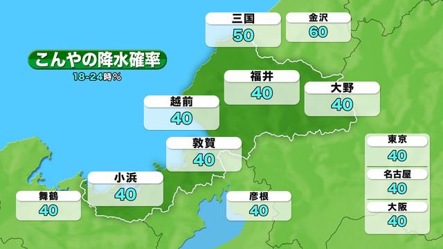 短期予報 降水確率