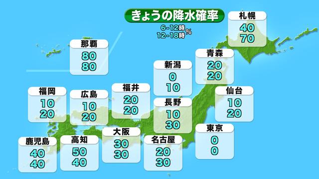 全国の天気 降水確率