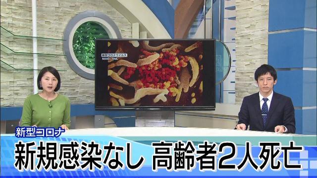 県 速報 岩手 コロナ 最新